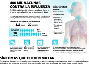 Documento sobre la Influenza